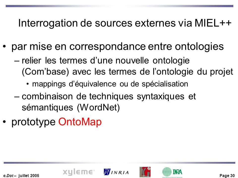 e.Dot – juillet 2005 Page 30 Interrogation de sources externes via MIEL++ par mise en correspondance entre ontologies –relier les termes d'une nouvell