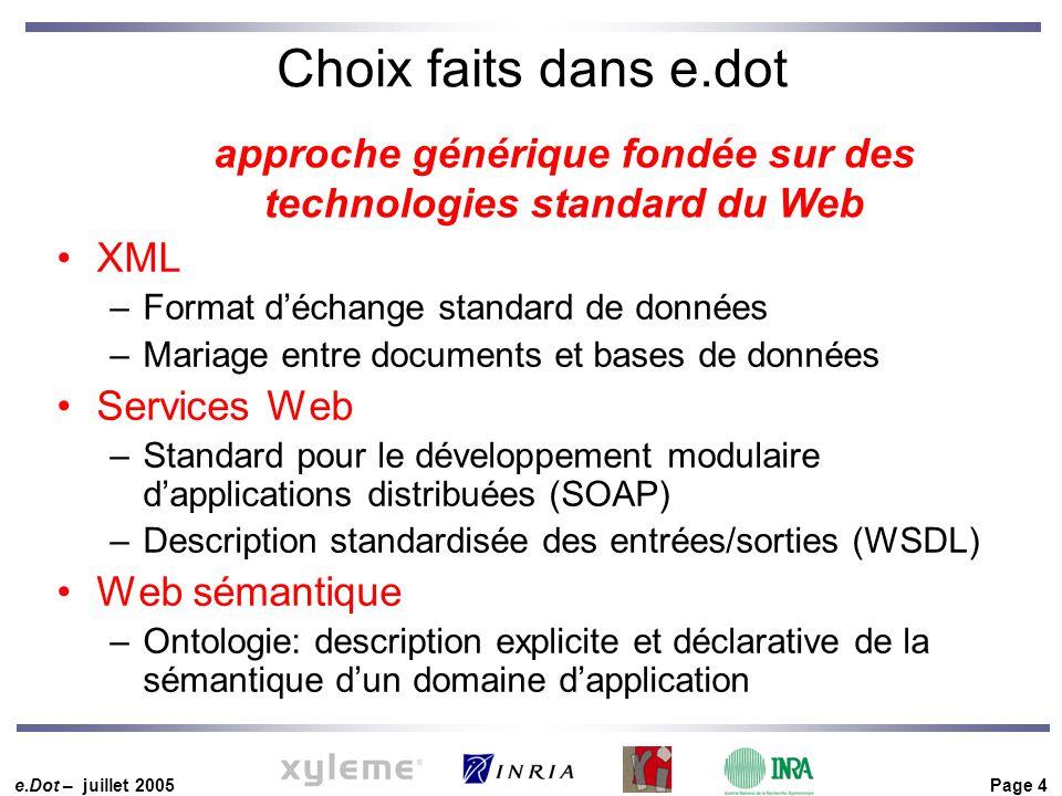 e.Dot – juillet 2005 Page 4 Choix faits dans e.dot XML –Format d'échange standard de données –Mariage entre documents et bases de données Services Web