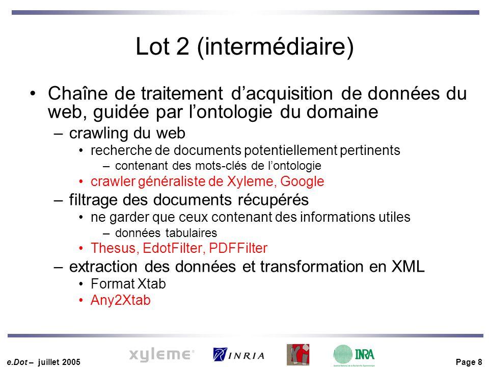 e.Dot – juillet 2005 Page 8 Lot 2 (intermédiaire) Chaîne de traitement d'acquisition de données du web, guidée par l'ontologie du domaine –crawling du