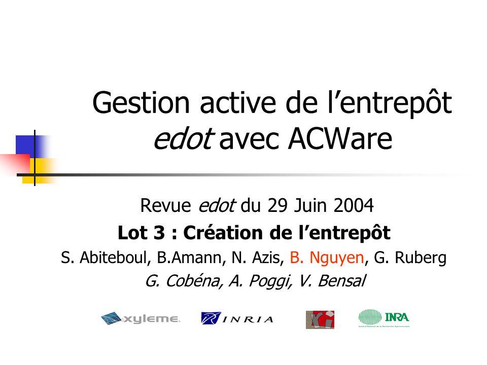 12 revue edot - 29 juin 2004 Rappel des objectifs On veut: Construire des entrepôts de données semi structurées Utiliser des services web pour enrichir et traiter les données Comment atteindre ces objectifs .