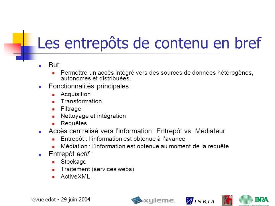 3 revue edot - 29 juin 2004 Organisation Contexte et Motivations Le modèle ACWare Application dans le cadre de e.dot (B.