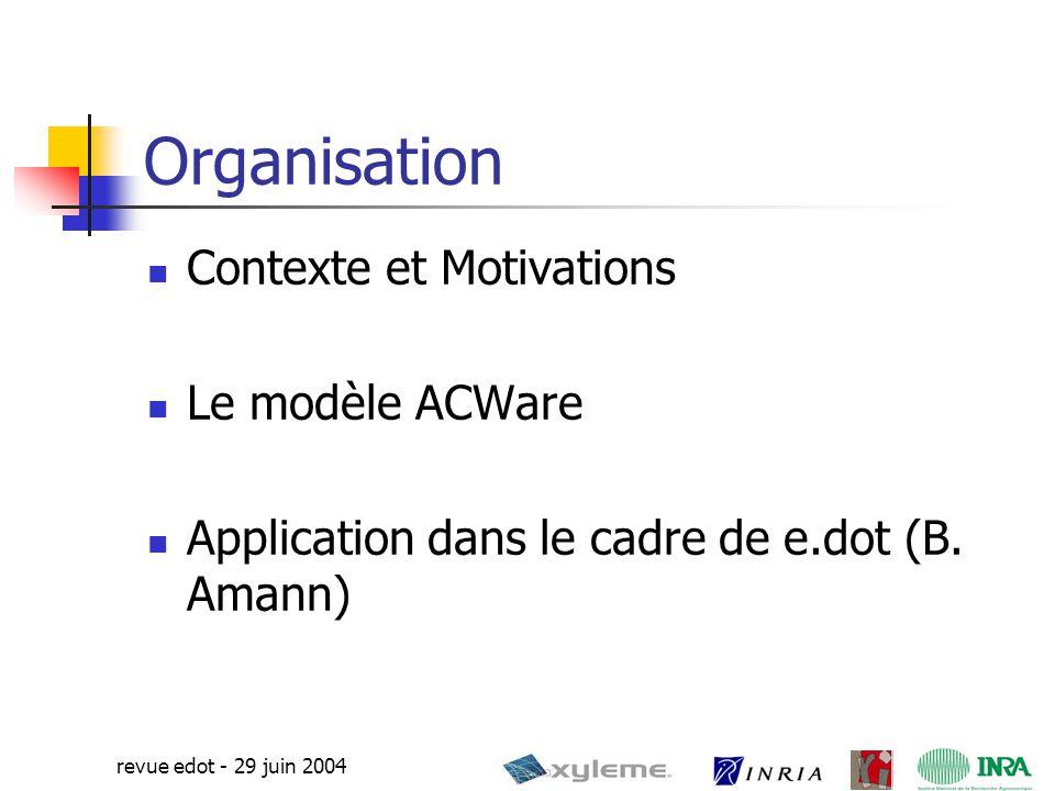 Contexte and motivations Entrepôts XML