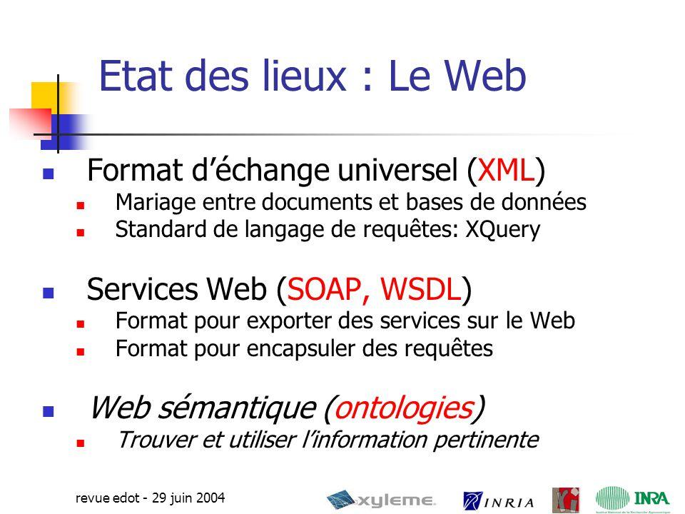 6 revue edot - 29 juin 2004 XML : Du texte et de la structure Des arbres ordonnés étiquettés dont les feuilles sont du texte Intérêt: Permet une recherche plein texte (mots-clé) et une recherche structurelle (SQL-like)
