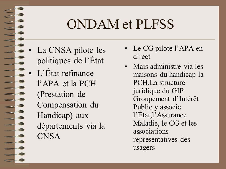 La maison départementale du Handicap Doit à terme regrouper CDES + COTOREP Englober les sites pour la vie autonome (ETAT) Gérer par une commission plu