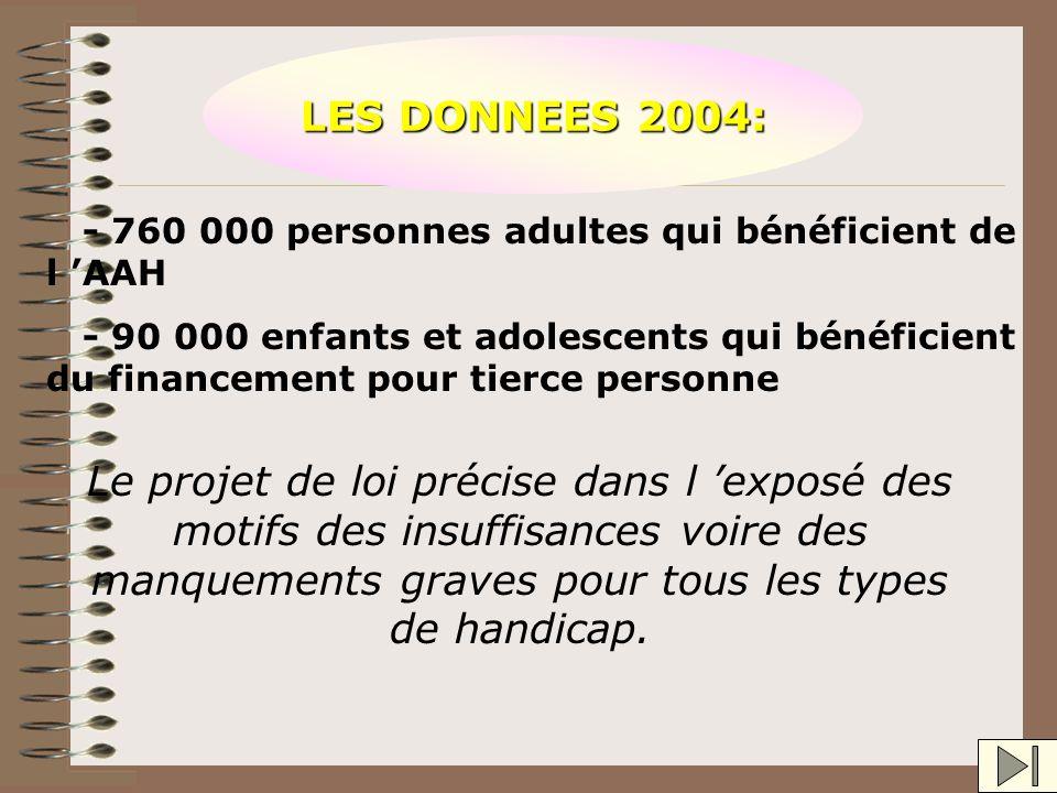 ARRÊTE: du 8 septembre 2003 Charte des droits et libertés des personnes en situation de handicap DECRET : 2003.1010 du 22 octobre 2003 relatif aux nou