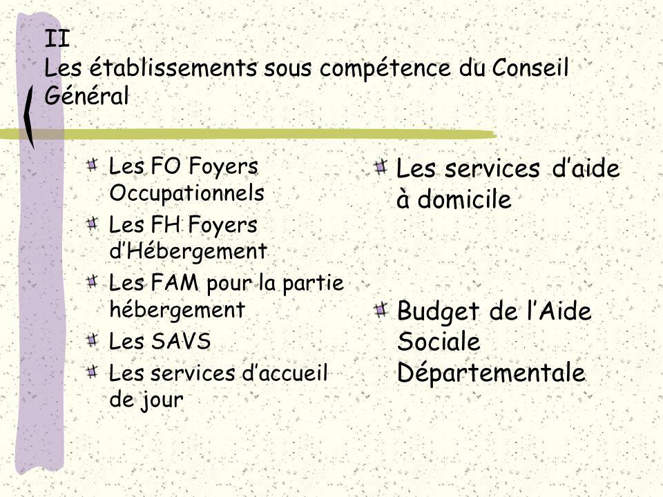 II Les établissements sous compétence du Conseil Général Les FO Foyers Occupationnels Les FH Foyers d'Hébergement Les FAM pour la partie hébergement L