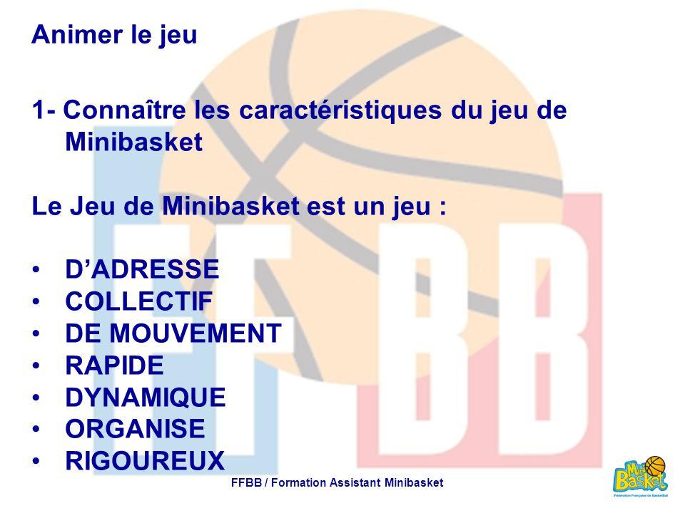 Animer le jeu 1- Connaître les caractéristiques du jeu de Minibasket Le Jeu de Minibasket est un jeu : D'ADRESSE COLLECTIF DE MOUVEMENT RAPIDE DYNAMIQ