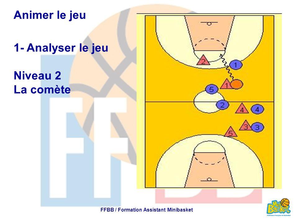 Animer le jeu 1- Analyser le jeu Niveau 2 La comète FFBB / Formation Assistant Minibasket
