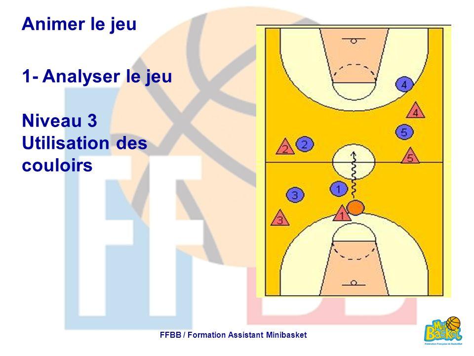 Animer le jeu 1- Analyser le jeu Niveau 3 Utilisation des couloirs FFBB / Formation Assistant Minibasket