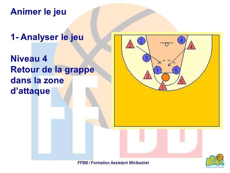 Animer le jeu 1- Analyser le jeu Niveau 4 Retour de la grappe dans la zone d'attaque FFBB / Formation Assistant Minibasket