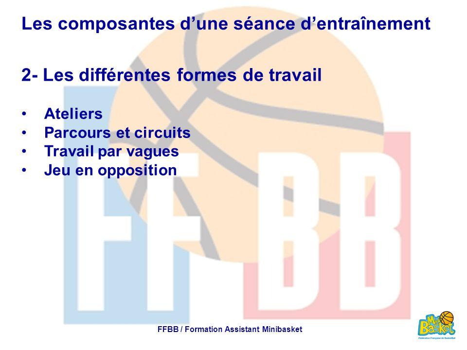 Les composantes d'une séance d'entraînement 2- Les différentes formes de travail Ateliers Parcours et circuits Travail par vagues Jeu en opposition FFBB / Formation Assistant Minibasket