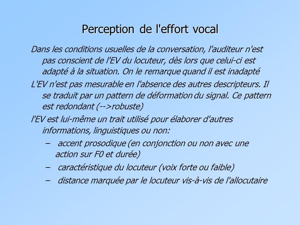Perception de l effort vocal Dans les conditions usuelles de la conversation, l auditeur n est pas conscient de l EV du locuteur, dès lors que celui-ci est adapté à la situation.