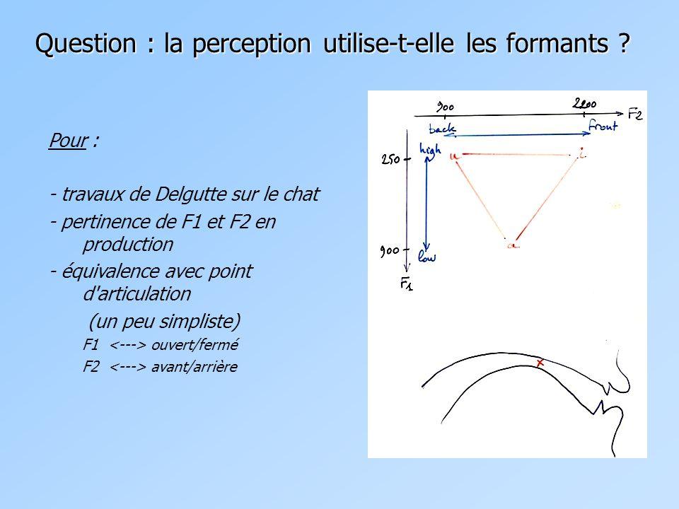 Pour : - travaux de Delgutte sur le chat - pertinence de F1 et F2 en production - équivalence avec point d articulation (un peu simpliste) F1 ouvert/fermé F2 avant/arrière Question : la perception utilise-t-elle les formants ?