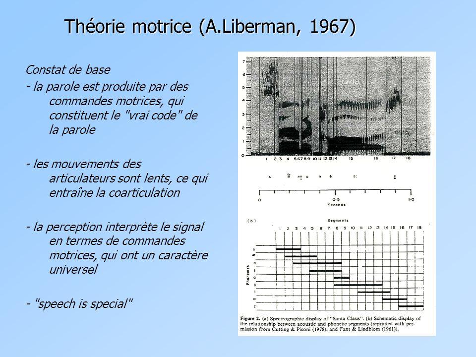 Théorie motrice (A.Liberman, 1967) Constat de base - la parole est produite par des commandes motrices, qui constituent le vrai code de la parole - les mouvements des articulateurs sont lents, ce qui entraîne la coarticulation - la perception interprète le signal en termes de commandes motrices, qui ont un caractère universel - speech is special