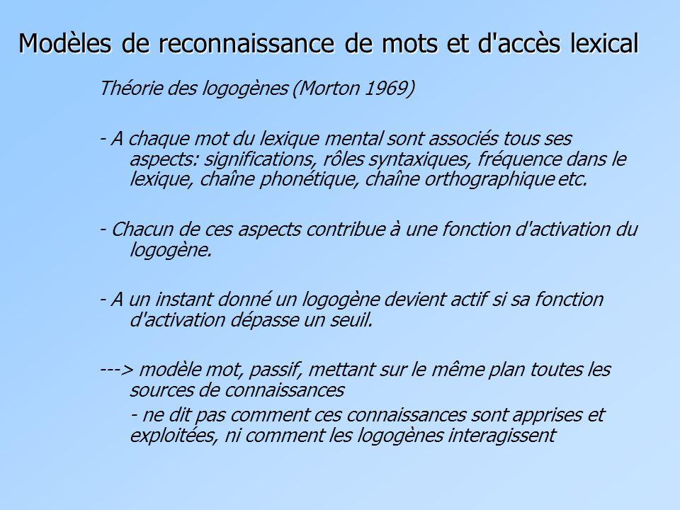 Théorie des logogènes (Morton 1969) - A chaque mot du lexique mental sont associés tous ses aspects: significations, rôles syntaxiques, fréquence dans le lexique, chaîne phonétique, chaîne orthographique etc.