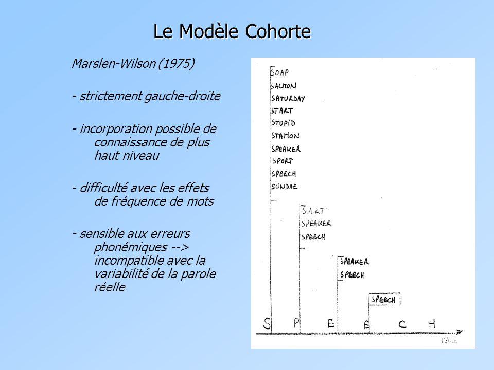Marslen-Wilson (1975) - strictement gauche-droite - incorporation possible de connaissance de plus haut niveau - difficulté avec les effets de fréquence de mots - sensible aux erreurs phonémiques --> incompatible avec la variabilité de la parole réelle Le Modèle Cohorte
