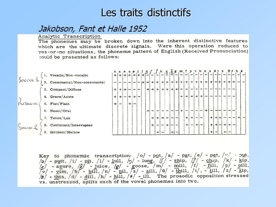 Jakobson, Fant et Halle 1952 Les traits distinctifs