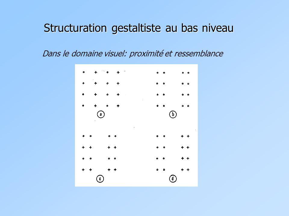 Dans le domaine visuel: proximité et ressemblance Structuration gestaltiste au bas niveau