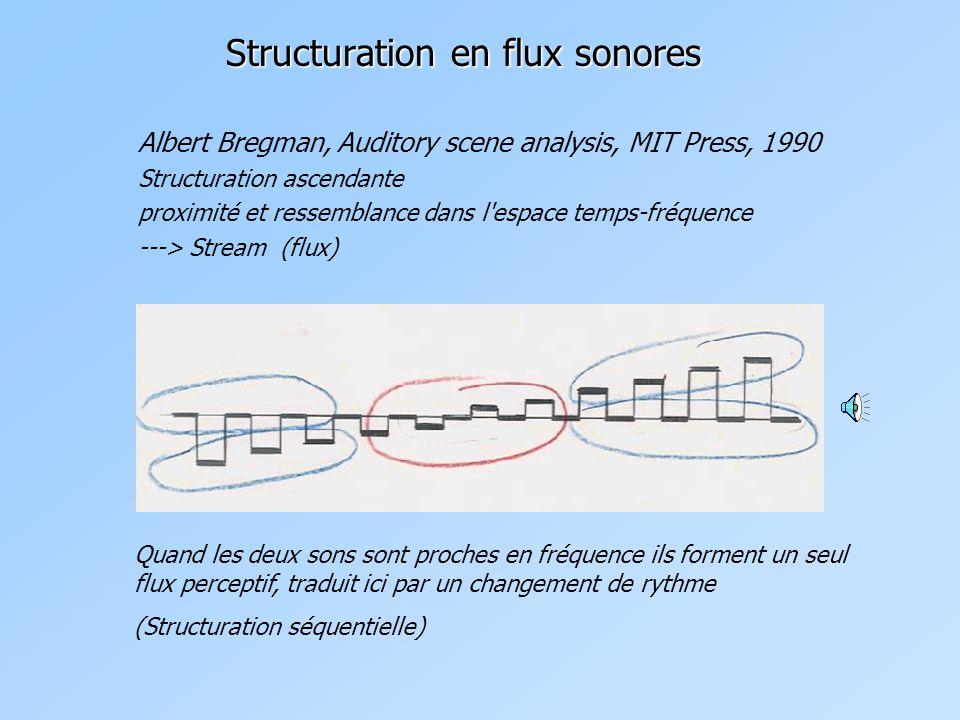 Albert Bregman, Auditory scene analysis, MIT Press, 1990 Structuration ascendante proximité et ressemblance dans l'espace temps-fréquence ---> Stream