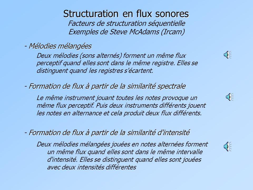 Structuration en flux sonores Structuration en flux sonores Facteurs de structuration séquentielle Exemples de Steve McAdams (Ircam) Mélodies mélangée