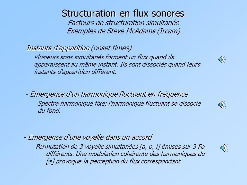 Structuration en flux sonores Structuration en flux sonores Facteurs de structuration simultanée Exemples de Steve McAdams (Ircam) - Emergence d'une v