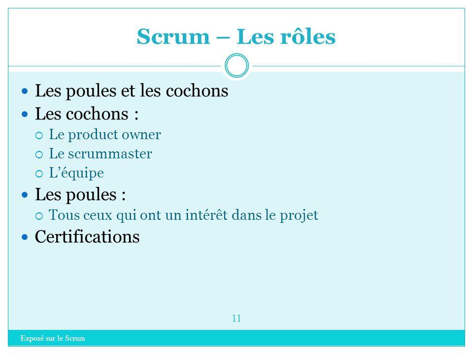Exposé sur le Scrum 10 Introduction à Scrum Rappel sur les méthodes agiles Scrum  Principes clés  Les rôles  Planifier un projet  Organisation  I