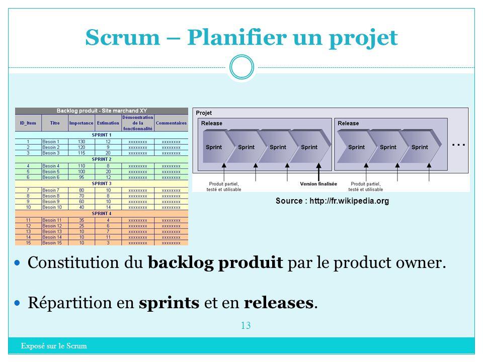 Exposé sur le Scrum 12 Introduction à Scrum Rappel sur les méthodes agiles Scrum  Principes clés  Les rôles  Planifier un projet  Organisation  I