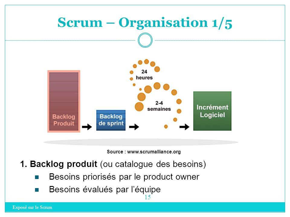 Exposé sur le Scrum 14 Introduction à Scrum Rappel sur les méthodes agiles Scrum  Principes clés  Les rôles  Planifier un projet  Organisation  I