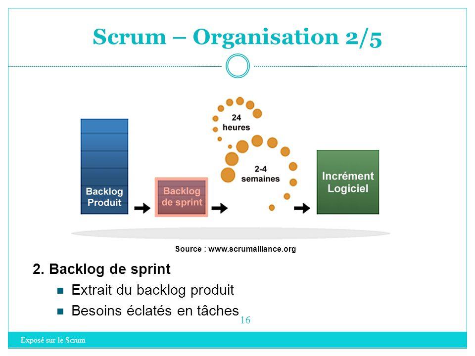 Scrum – Organisation 1/5 Exposé sur le Scrum 15 Source : www.scrumalliance.org 1. Backlog produit (ou catalogue des besoins) Besoins priorisés par le