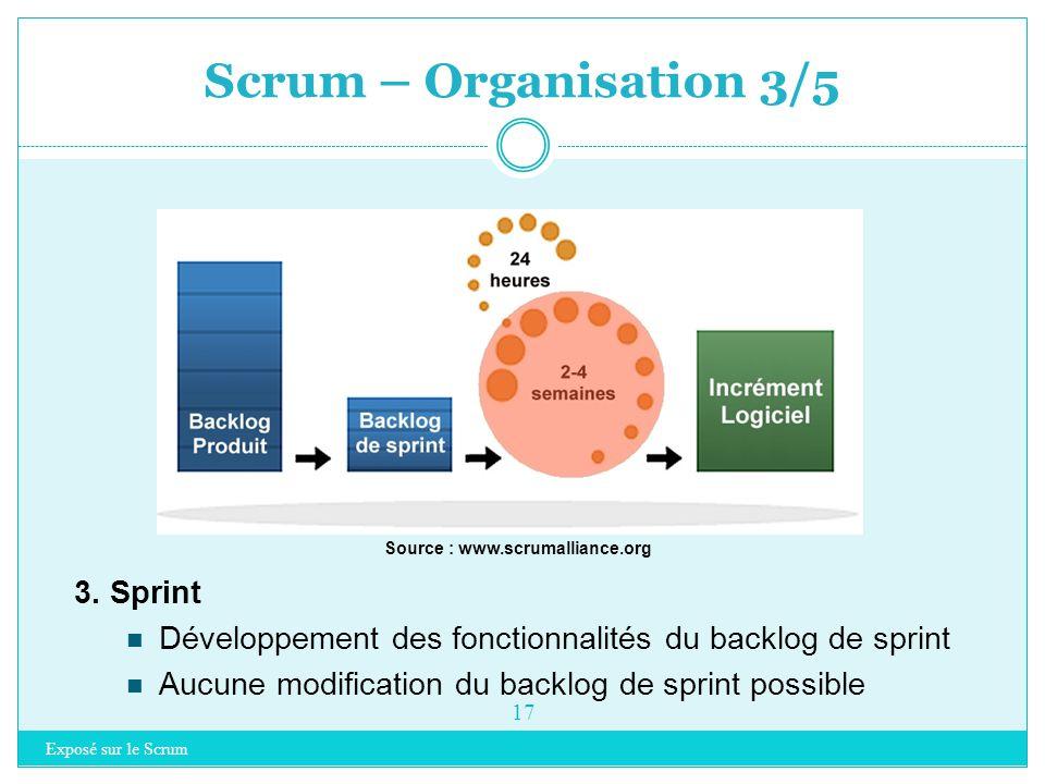 Scrum – Organisation 2/5 Exposé sur le Scrum 16 Source : www.scrumalliance.org 2. Backlog de sprint Extrait du backlog produit Besoins éclatés en tâch