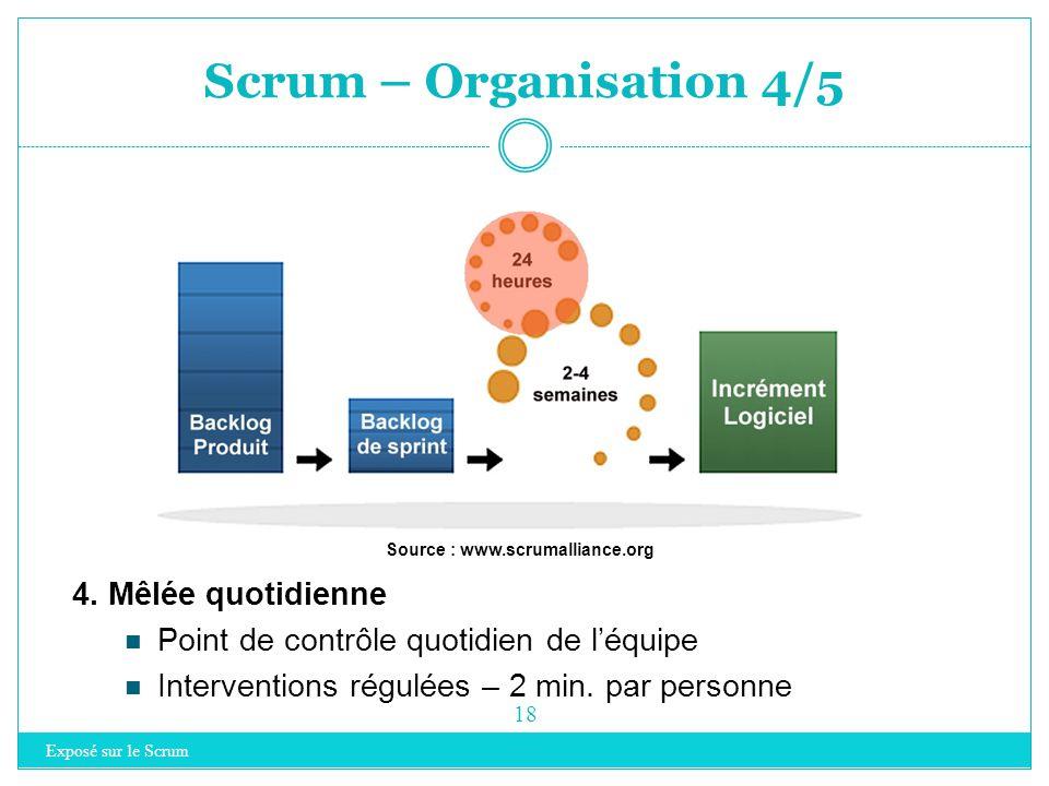 Scrum – Organisation 3/5 Exposé sur le Scrum 17 Source : www.scrumalliance.org 3. Sprint Développement des fonctionnalités du backlog de sprint Aucune