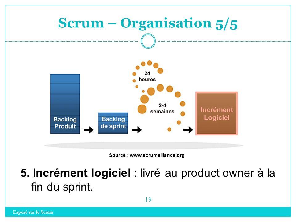 Scrum – Organisation 4/5 Exposé sur le Scrum 18 4. Mêlée quotidienne Point de contrôle quotidien de l'équipe Interventions régulées – 2 min. par perso