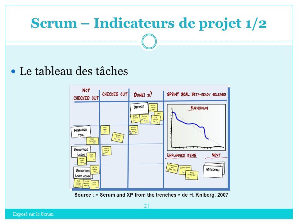 Exposé sur le Scrum 20 Introduction à Scrum Rappel sur les méthodes agiles Scrum  Principes clés  Les rôles  Planifier un projet  Organisation  I
