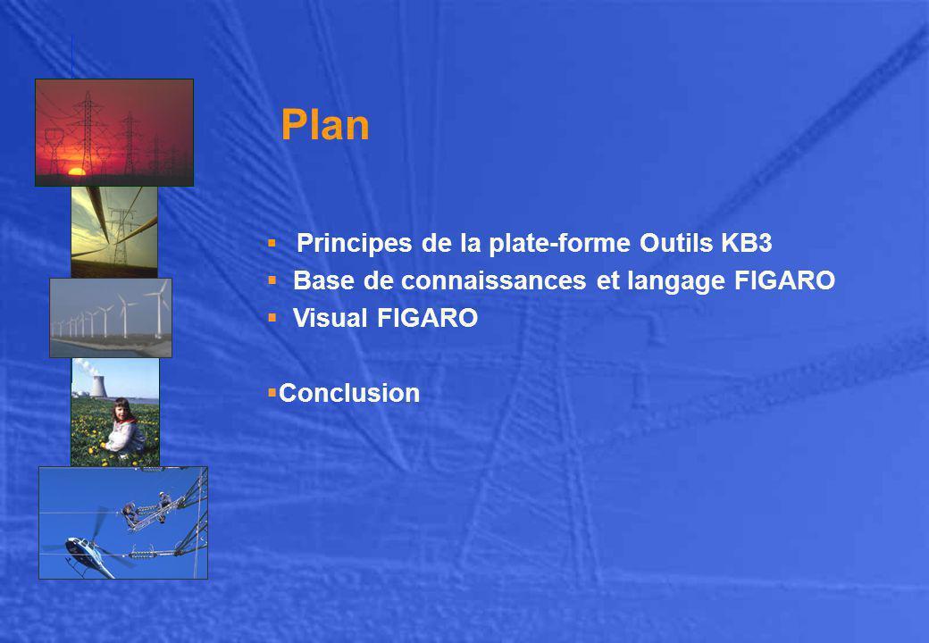 Visual FIGARO FIGARO Squelette BDC XML