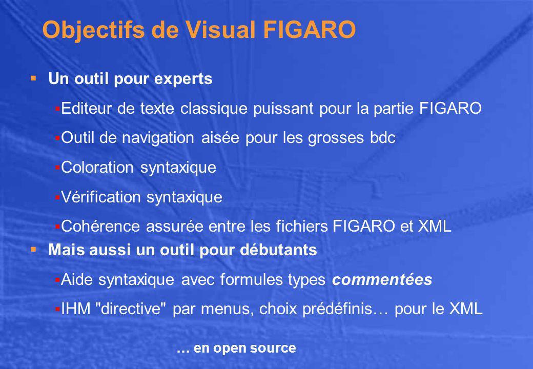 Visual FIGARO est semblable à des interfaces de programmation existantes  Par exemple  Visual Studio  Eclipse  Netbeans