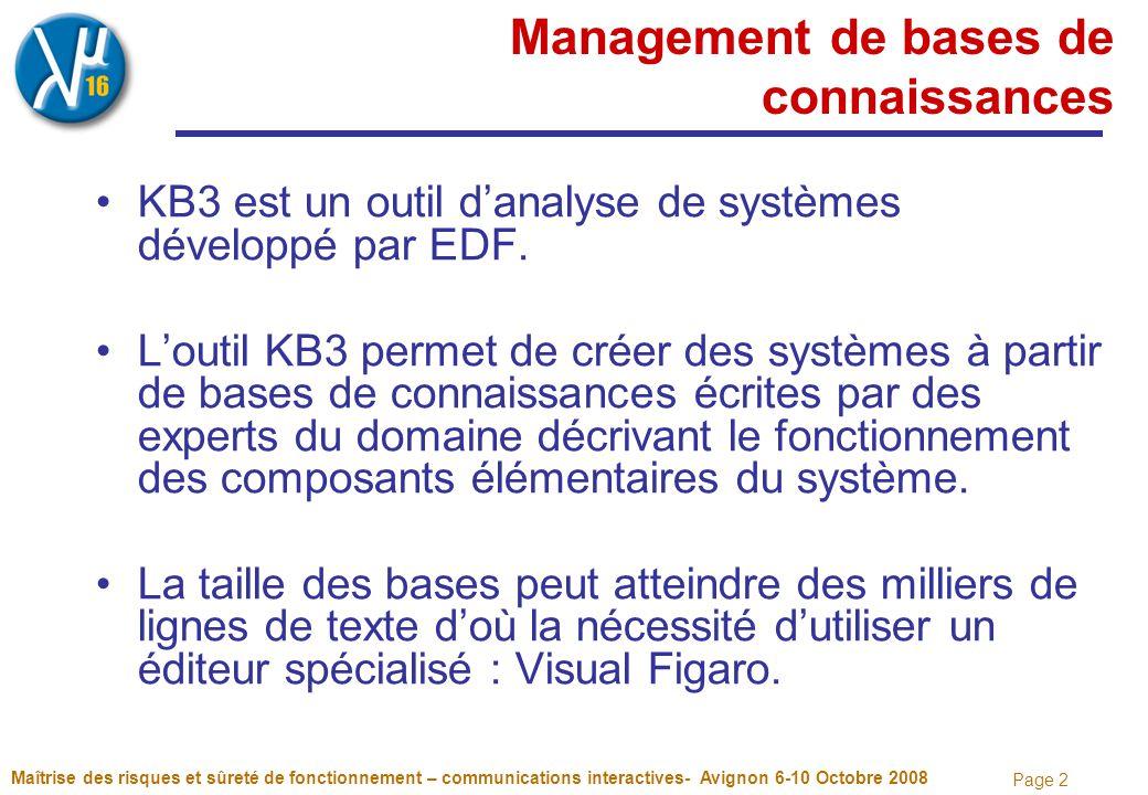 Page 2 Maîtrise des risques et sûreté de fonctionnement – communications interactives- Avignon 6-10 Octobre 2008 Management de bases de connaissances