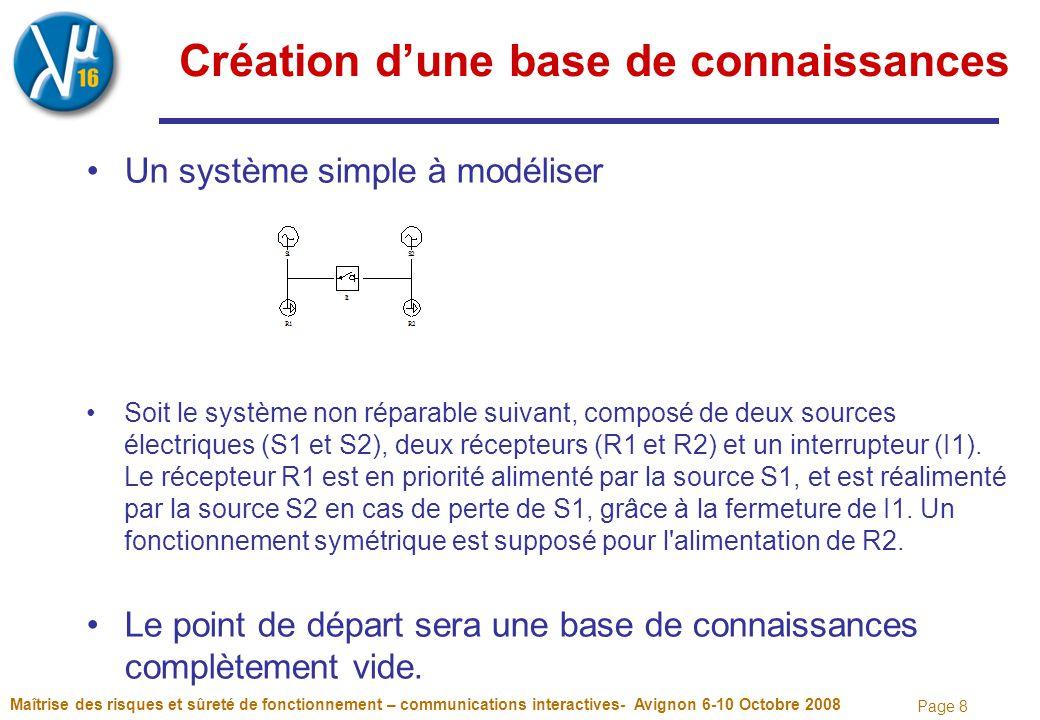 Page 8 Maîtrise des risques et sûreté de fonctionnement – communications interactives- Avignon 6-10 Octobre 2008 Création d'une base de connaissances Un système simple à modéliser Soit le système non réparable suivant, composé de deux sources électriques (S1 et S2), deux récepteurs (R1 et R2) et un interrupteur (I1).