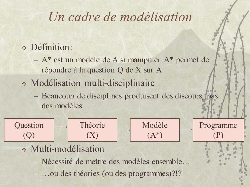 Un cadre de modélisation  Définition: –A* est un modèle de A si manipuler A* permet de répondre à la question Q de X sur A  Modélisation multi-disciplinaire –Beaucoup de disciplines produisent des discours, pas des modèles:  Multi-modélisation –Nécessité de mettre des modèles ensemble… –…ou des théories (ou des programmes)?!.