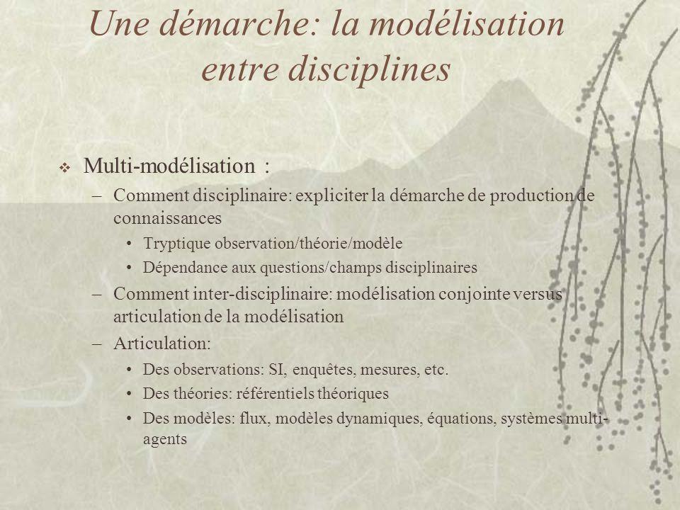 Application taille:distancem 1,80 Equation 22,7 m/sdépl.:vitesse inch/h 0,0016 Dimension Unité
