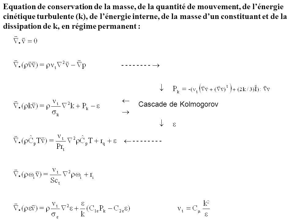 Equation de conservation de la masse, de la quantité de mouvement, de l'énergie cinétique turbulente (k), de l'énergie interne, de la masse d'un const