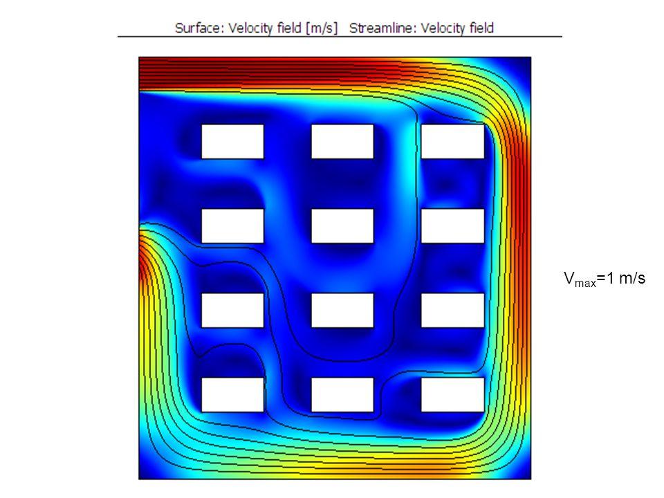 V max =1 m/s