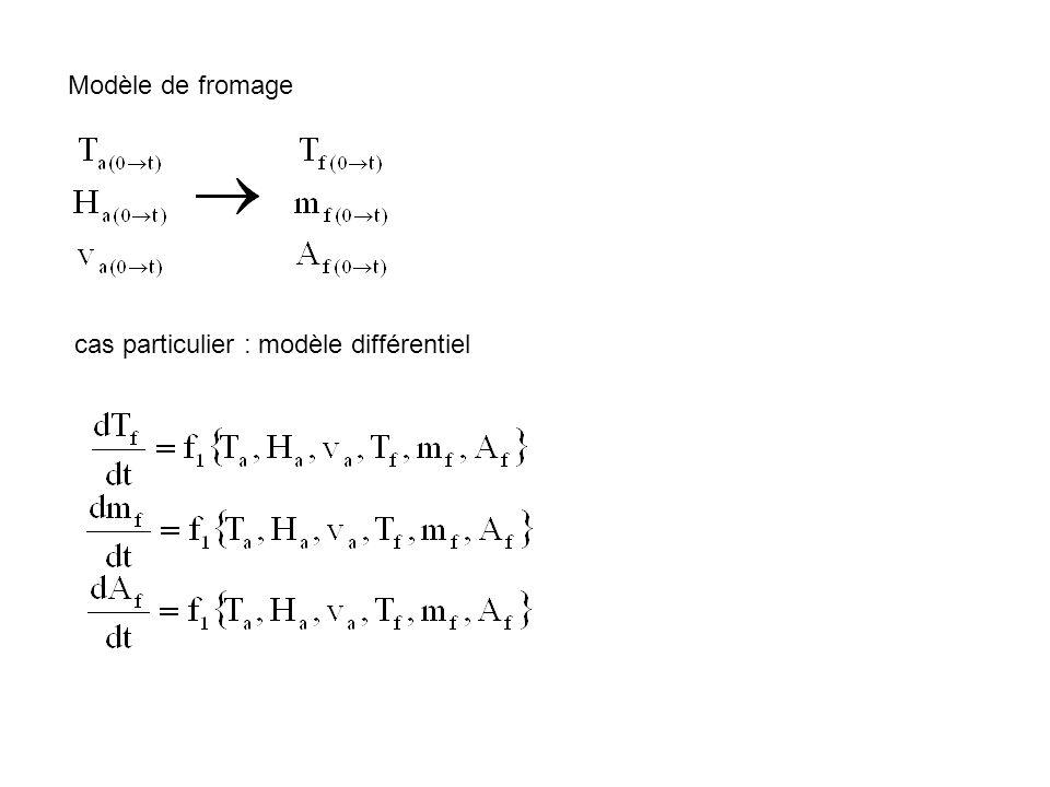 Equation de conservation de la masse, de la quantité de mouvement, de l'énergie cinétique turbulente (k), de l'énergie interne, de la masse d'un constituant et de la dissipation de k, en régime permanent : Cascade de Kolmogorov