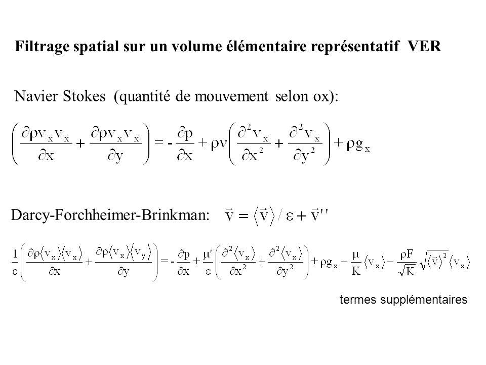 Darcy-Forchheimer-Brinkman: Navier Stokes (quantité de mouvement selon ox): Filtrage spatial sur un volume élémentaire représentatif VER termes supplé