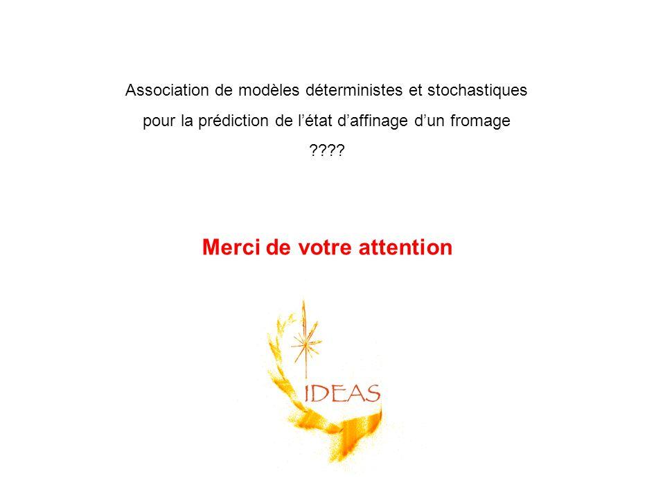 Association de modèles déterministes et stochastiques pour la prédiction de l'état d'affinage d'un fromage ???? Merci de votre attention