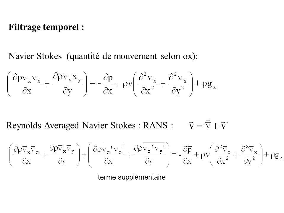 Reynolds Averaged Navier Stokes : RANS : Navier Stokes (quantité de mouvement selon ox): Filtrage temporel : terme supplémentaire