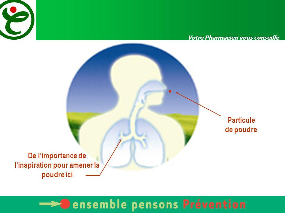 Votre Pharmacien vous conseille Les inhalateurs de poudre Médicament sous forme de poudre sèche, libérée par perforation d'une capsule ou d'une alvéole Inspiration profonde  la poudre va se déposer sur les bronches