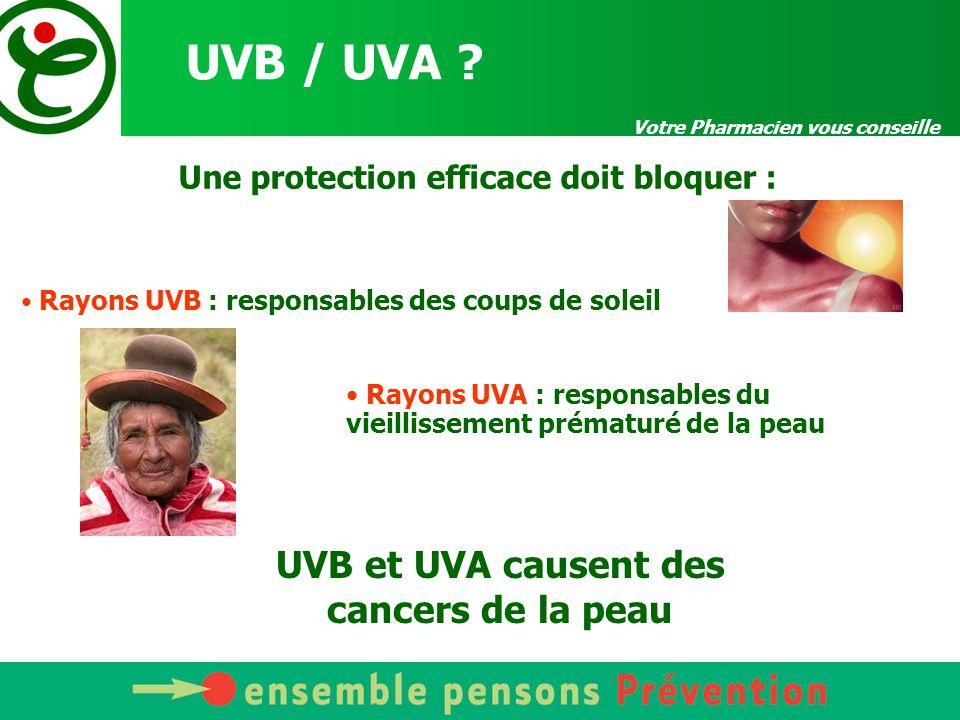 Votre Pharmacien vous conseille Les produits Vichy… 13€50