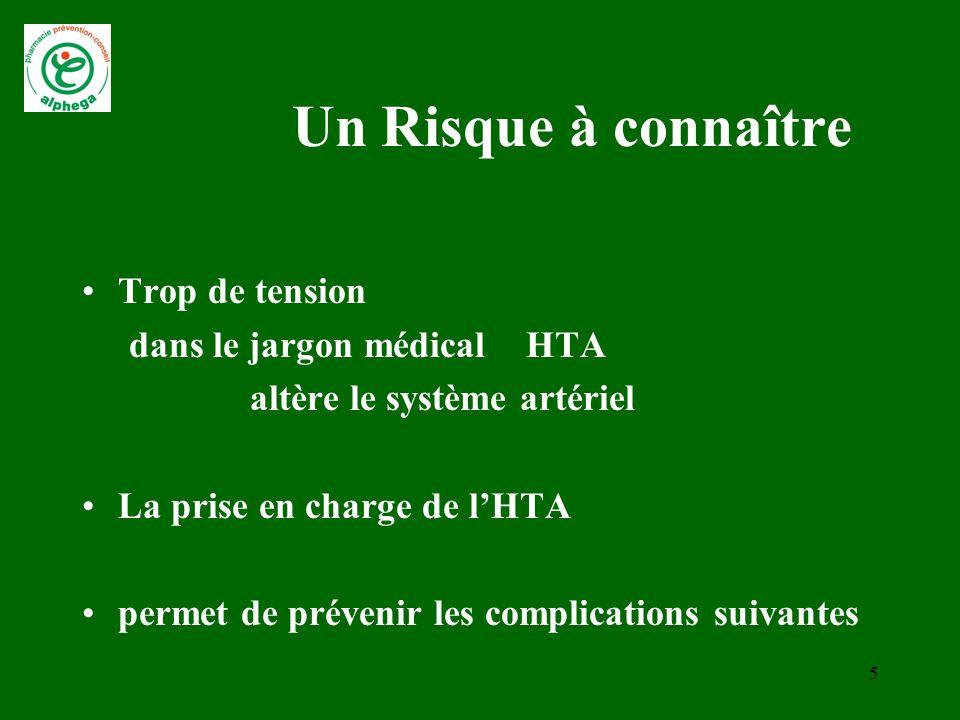 5 Un Risque à connaître Trop de tension dans le jargon médical HTA altère le système artériel La prise en charge de l'HTA permet de prévenir les complications suivantes