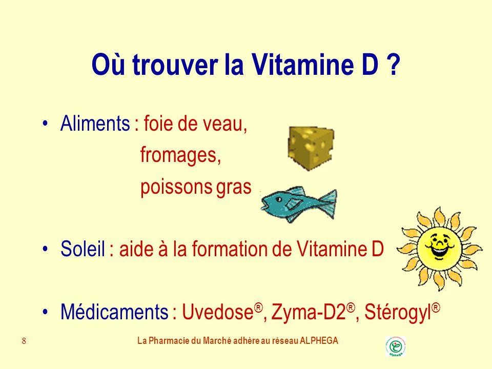La Pharmacie du Marché adhère au réseau ALPHEGA 7 Prévention de l'ostéoporose Alimentation apportant : –Calcium : qui sert à la reconstitution de la m