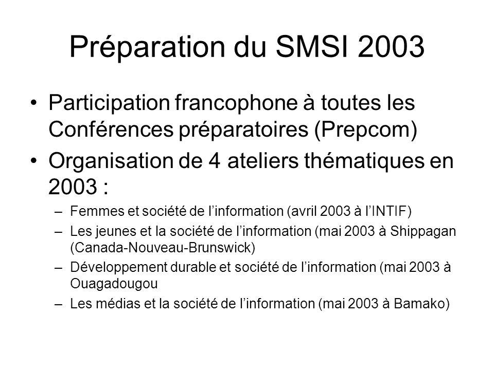 Préparation du SMSI 2003 Participation francophone à toutes les Conférences préparatoires (Prepcom) Organisation de 4 ateliers thématiques en 2003 : –Femmes et société de l'information (avril 2003 à l'INTIF) –Les jeunes et la société de l'information (mai 2003 à Shippagan (Canada-Nouveau-Brunswick) –Développement durable et société de l'information (mai 2003 à Ouagadougou –Les médias et la société de l'information (mai 2003 à Bamako)